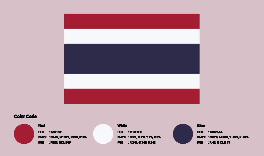 สีธงชาติไทย