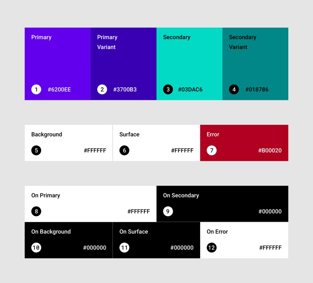 ตัวอย่าง Material design ของ Google