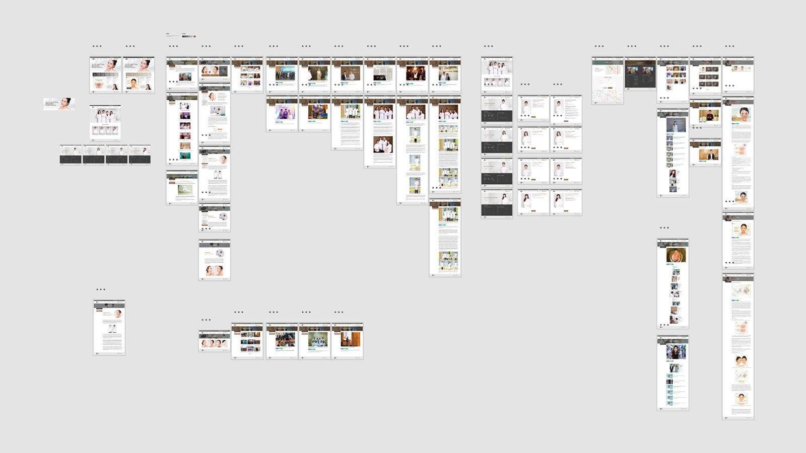ผลงานออกแบบเว็บไซต์ AIC Clinic หน้าเว็บไซต์ทั้งหมด